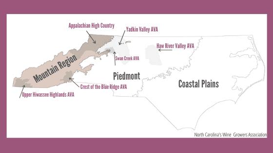 NC Wine Region